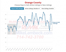 SoCal Multifamily Sales Pulse - December 28, 2020 - January 3, 2021 - MikeLembeck.com